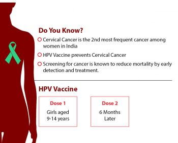 Cervical Cancer And HPV Vaccination